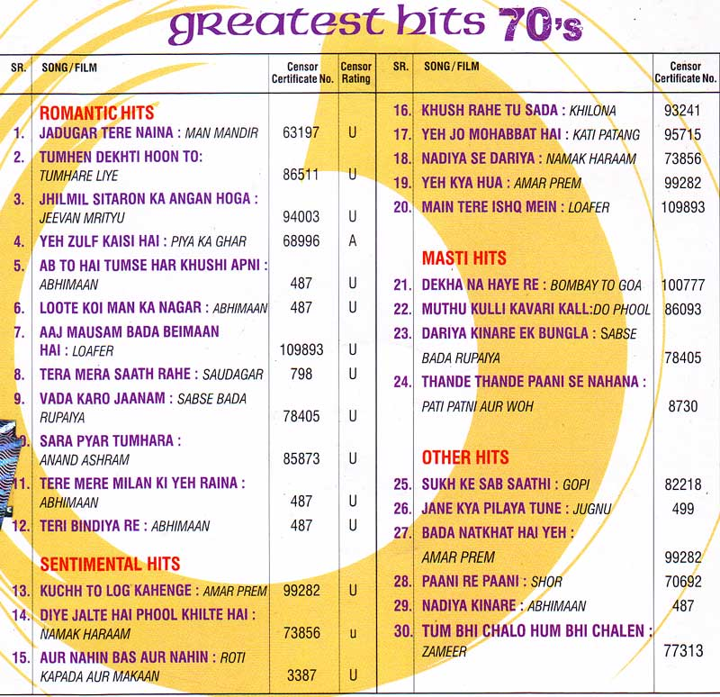 Top Songs Of The 70s